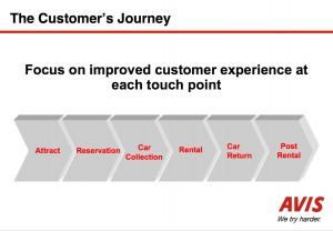A positive customer experience!